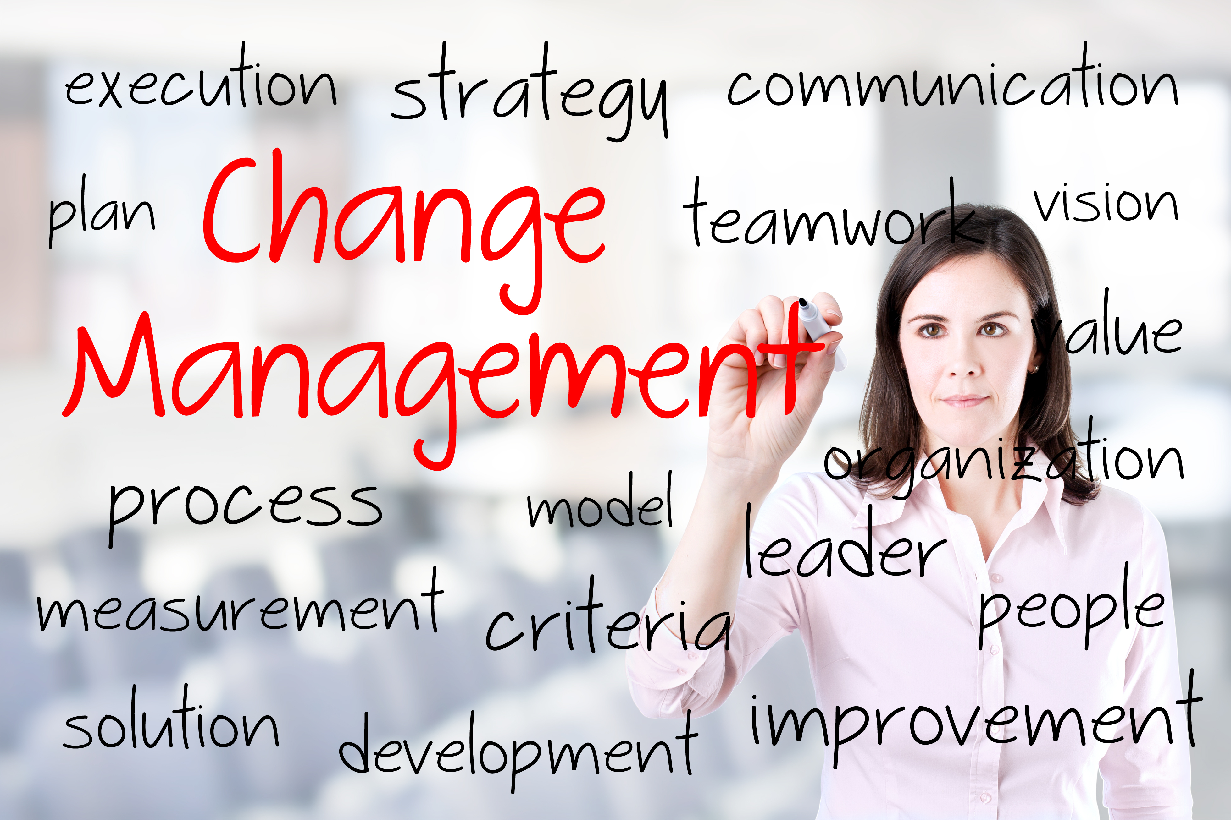communicating change Effective communication helps drive desired and required changes in your organization here's how to effectively communicate change.